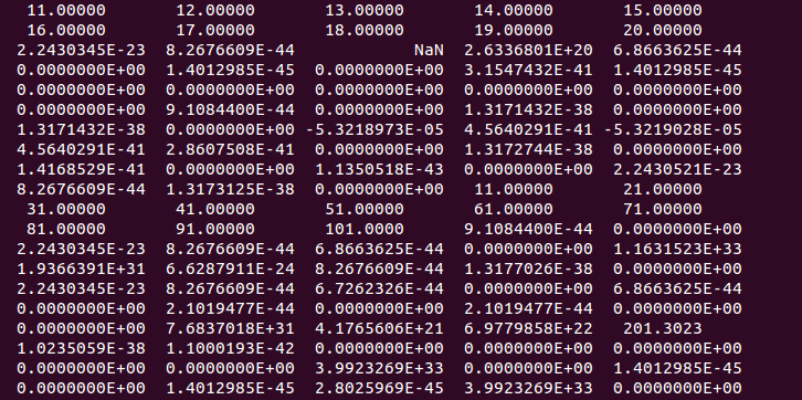 Arbitrary sample of Fortran results, frequently 50 pages of this.